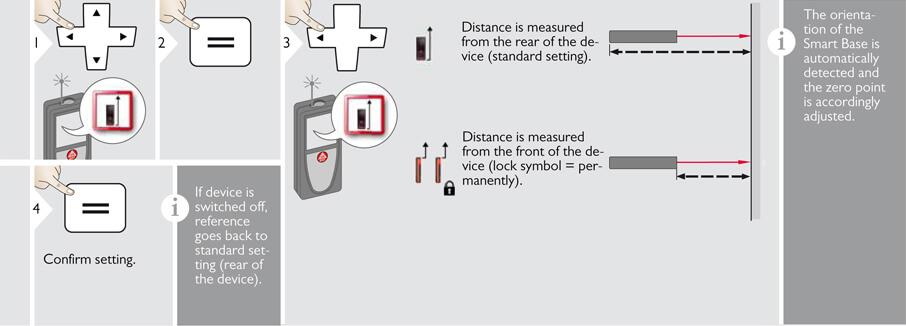 Leica Disto Functions