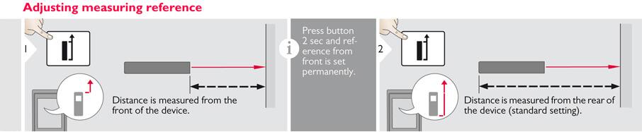 Basic Disto Adjusting measuring reference